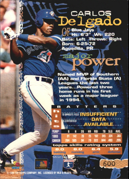 1994 Stadium Club First Day Issue #600 Carlos Delgado back image