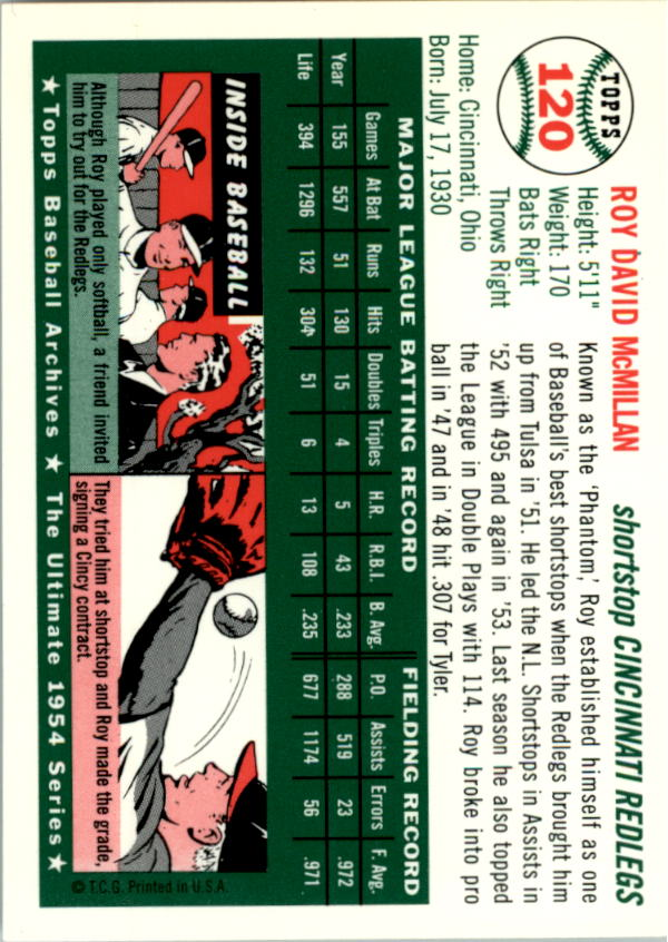 1994 Topps Archives 1954 #120 Roy McMillan back image