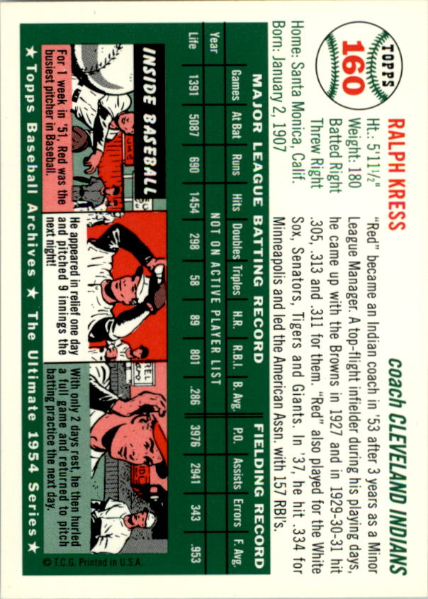 1994 Topps Archives 1954 #160 Red Kress CO back image