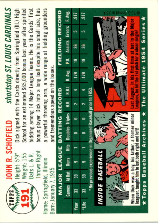 1994 Topps Archives 1954 #191 Dick Schofield back image