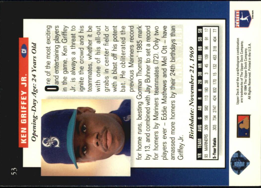1994 Upper Deck #53 Ken Griffey Jr. FUT back image