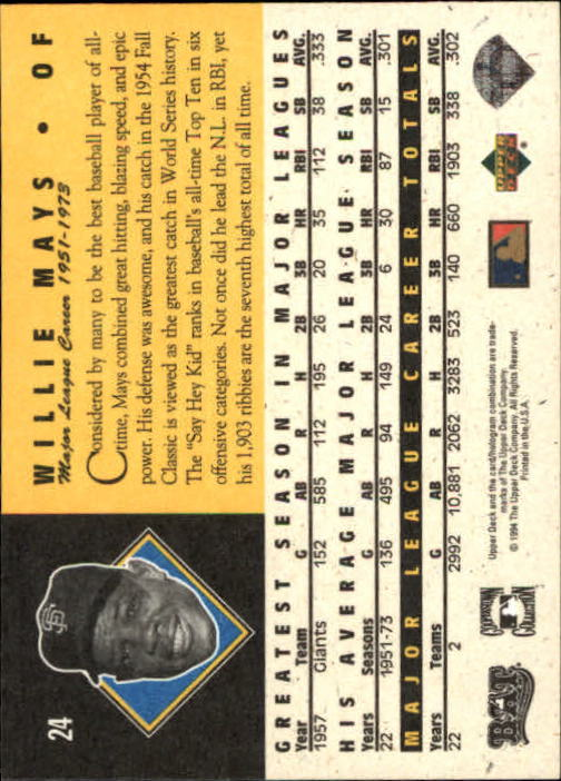 1994 Upper Deck All-Time Heroes #24 Willie Mays back image