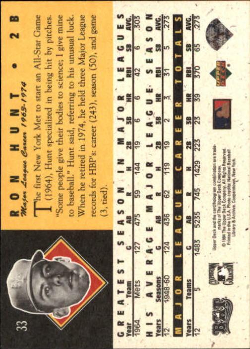 1994 Upper Deck All-Time Heroes #33 Ron Hunt back image