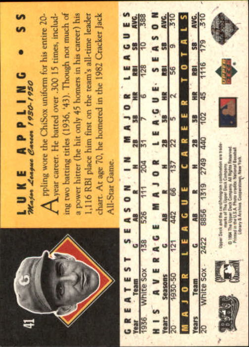 1994 Upper Deck All-Time Heroes #41 Luke Appling back image