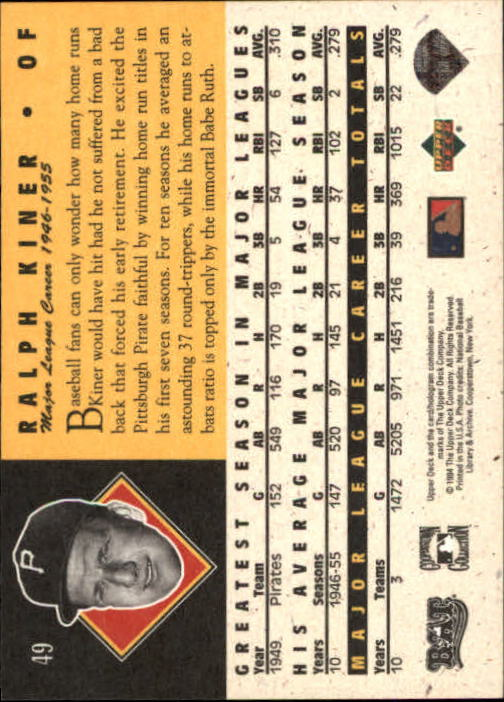1994 Upper Deck All-Time Heroes #49 Ralph Kiner back image