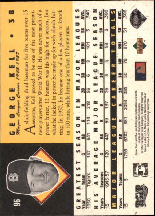 1994 Upper Deck All-Time Heroes #96 George Kell back image