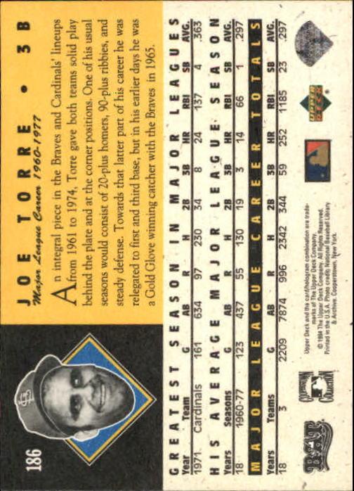 1994 Upper Deck All-Time Heroes #186 Joe Torre back image
