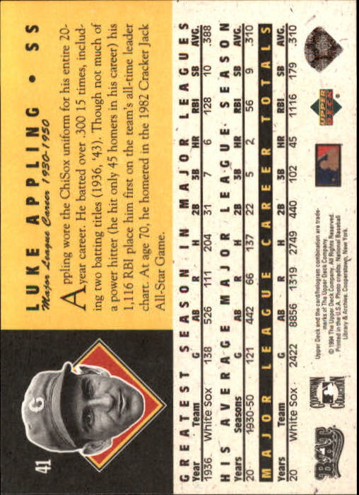 1994 Upper Deck All-Time Heroes 125th Anniversary #41 Luke Appling back image