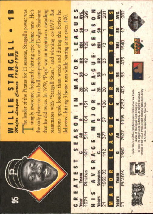 1994 Upper Deck All-Time Heroes 125th Anniversary #95 Willie Stargell back image