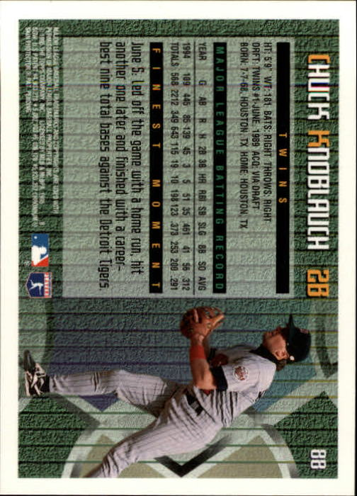 1995 Finest #88 Chuck Knoblauch back image