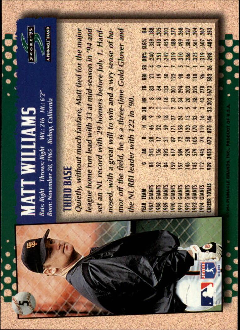 1995 Score #5 Matt Williams back image