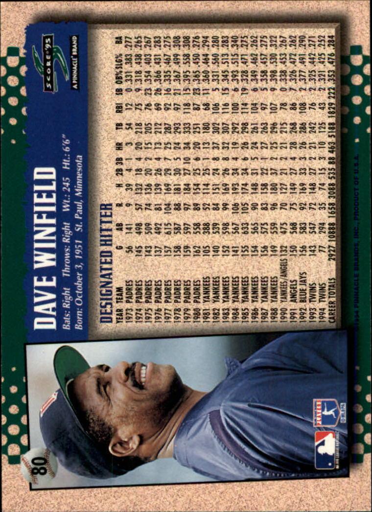 1995 Score #80 Dave Winfield back image