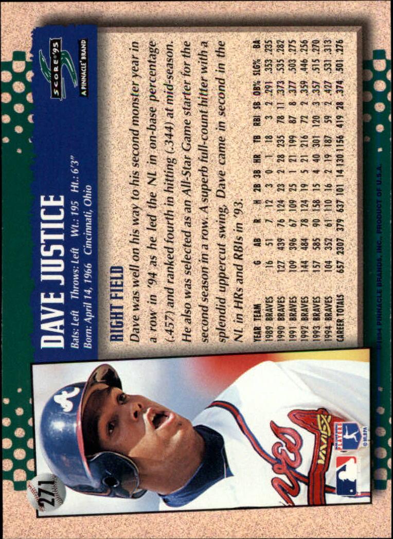 1995 Score #271 David Justice back image