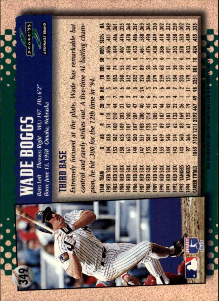1995 Score #349 Wade Boggs back image