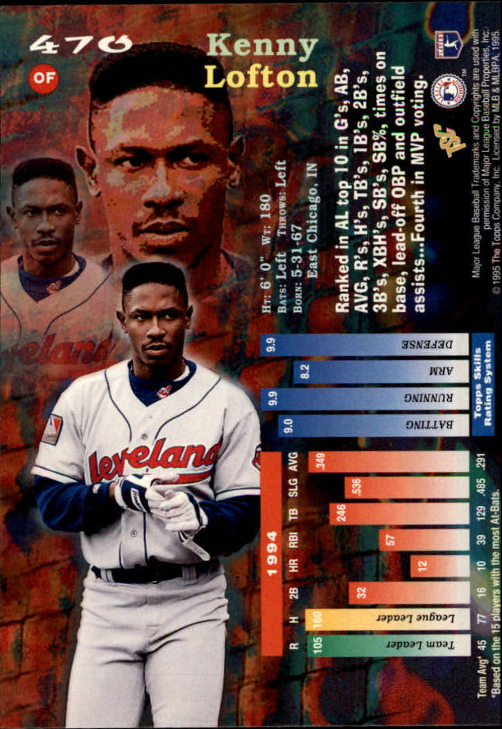 1995 Stadium Club #470 Kenny Lofton back image