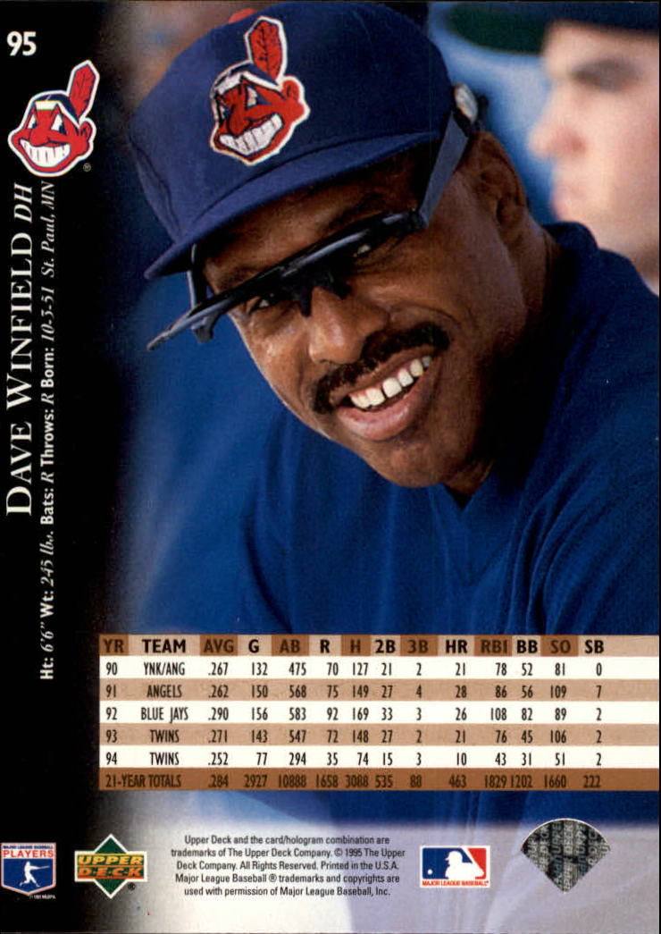 1995 Upper Deck #95 Dave Winfield back image