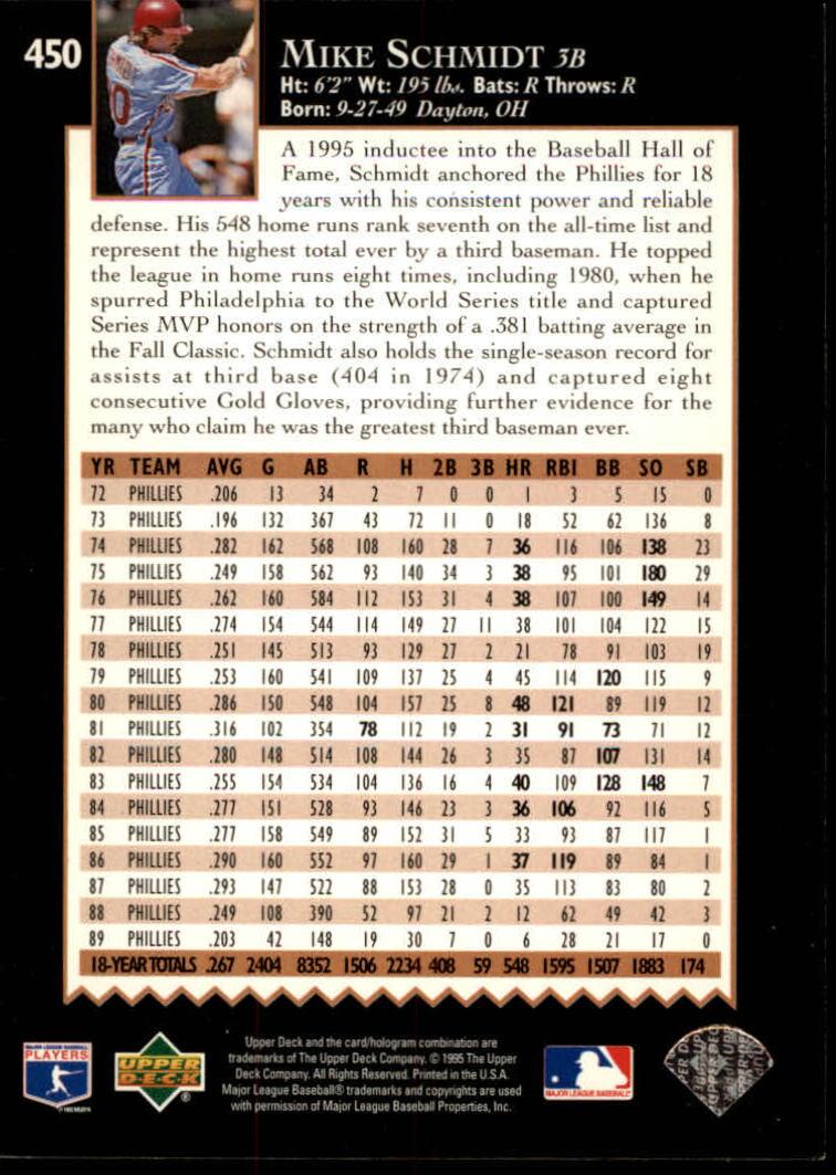 1995 Upper Deck #450 Mike Schmidt TRIB back image