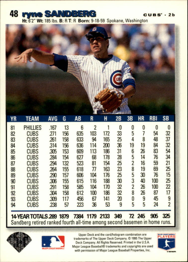 1995 Collector's Choice #48 Ryne Sandberg back image