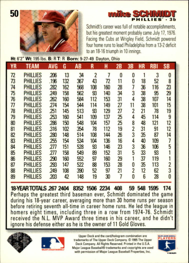 1995 Collector's Choice #50 Mike Schmidt back image
