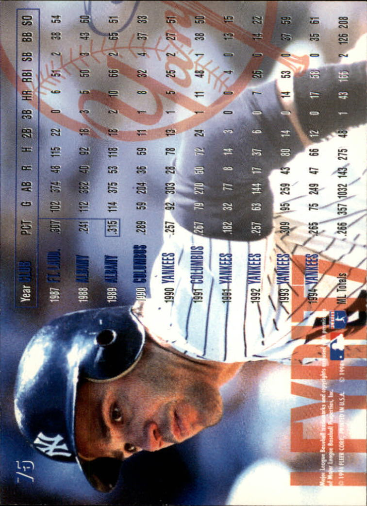 1995 Fleer #75 Jim Leyritz back image