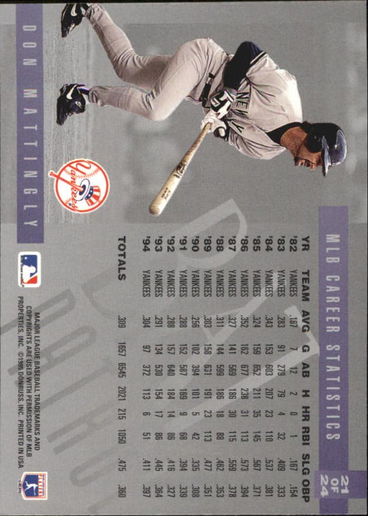 1995 Leaf Limited Bat Patrol #21 Don Mattingly back image