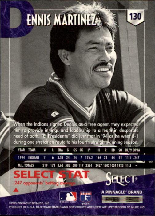 1995 Select #130 Dennis Martinez back image
