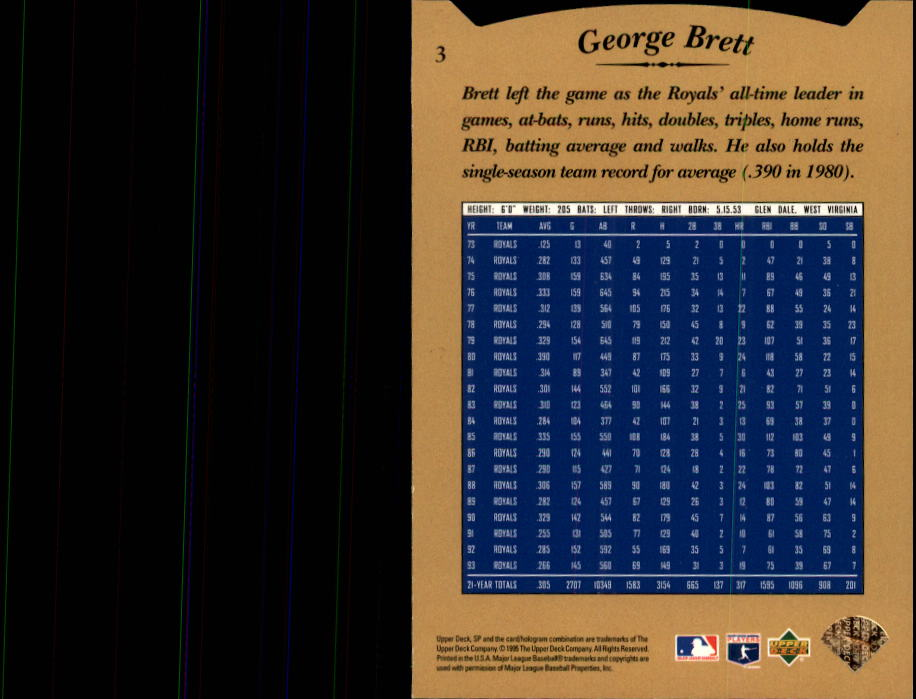 1995 SP #3 George Brett Salute back image