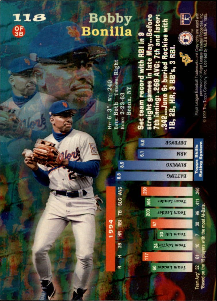 1995 Stadium Club Super Team World Series #118 Bobby Bonilla back image