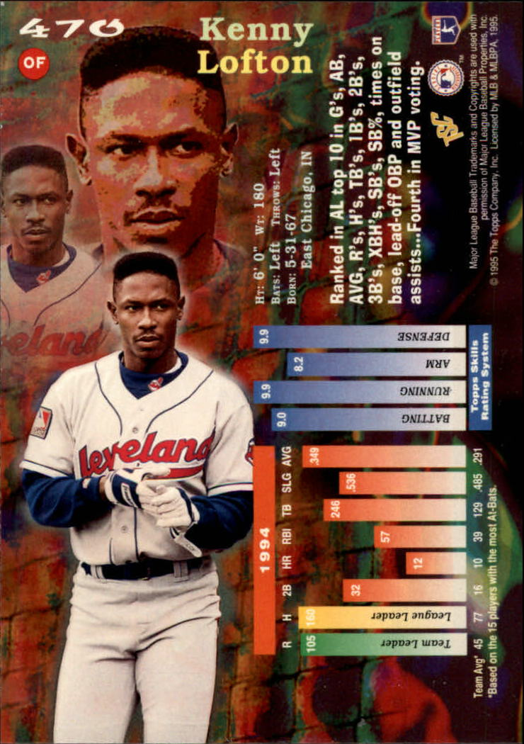 1995 Stadium Club Super Team World Series #470 Kenny Lofton back image