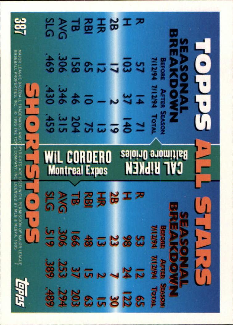 1995 Topps #387 C.Ripken/W.Cordero AS back image