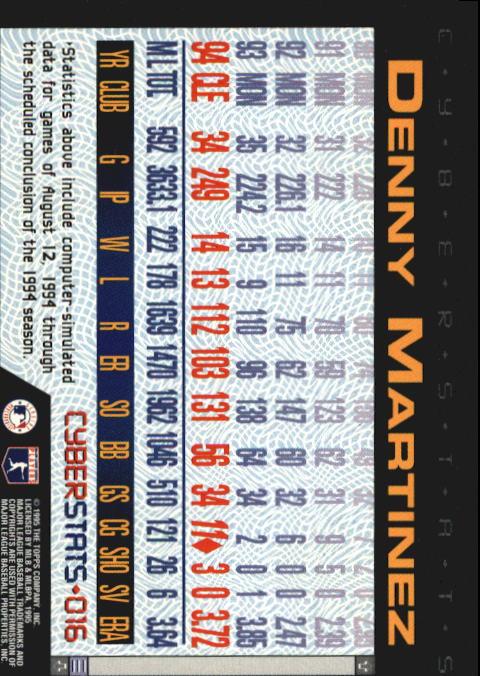 1995 Topps Cyberstats #16 Denny Martinez back image