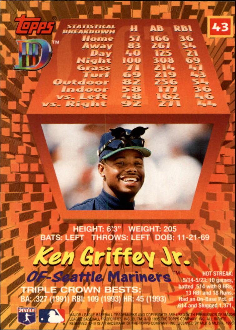 1995 Topps D3 #43 Ken Griffey Jr. back image
