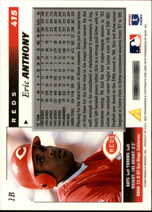 1996 Score #415 Eric Anthony back image