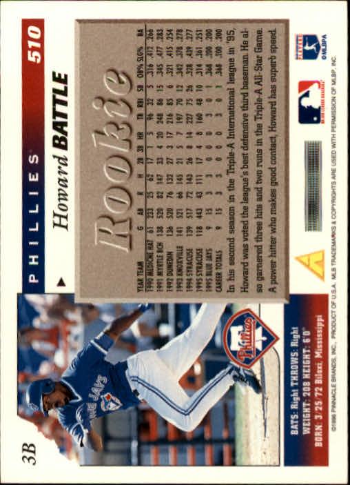 1996-Score-Baseball-501-517-Your-Choice-GOTBASEBALLCARDS thumbnail 21
