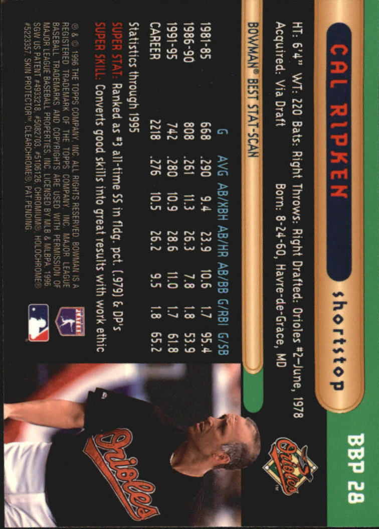 1996 Bowman's Best Previews #BBP28 Cal Ripken back image