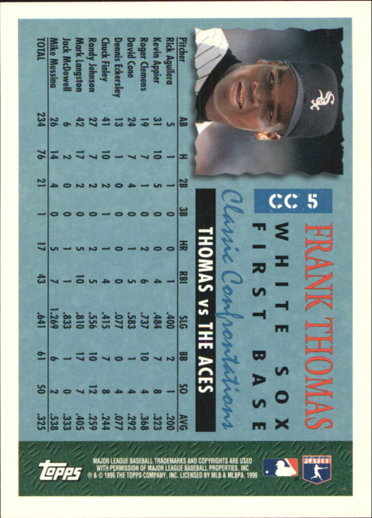 1996 Topps Classic Confrontations #CC5 Frank Thomas back image