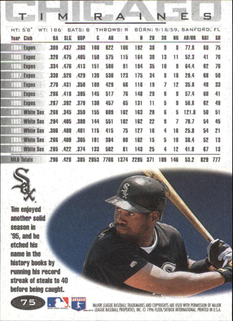 1996 Fleer #75 Tim Raines back image