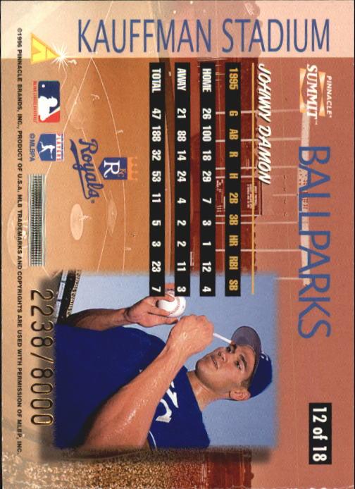 1996 Summit Ballparks #12 Johnny Damon back image