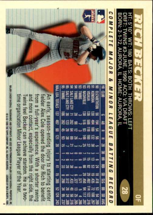 1996 Topps #28 Rich Becker back image