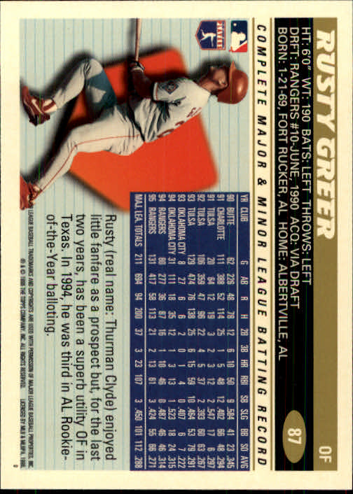 1996 Topps #87 Rusty Greer back image