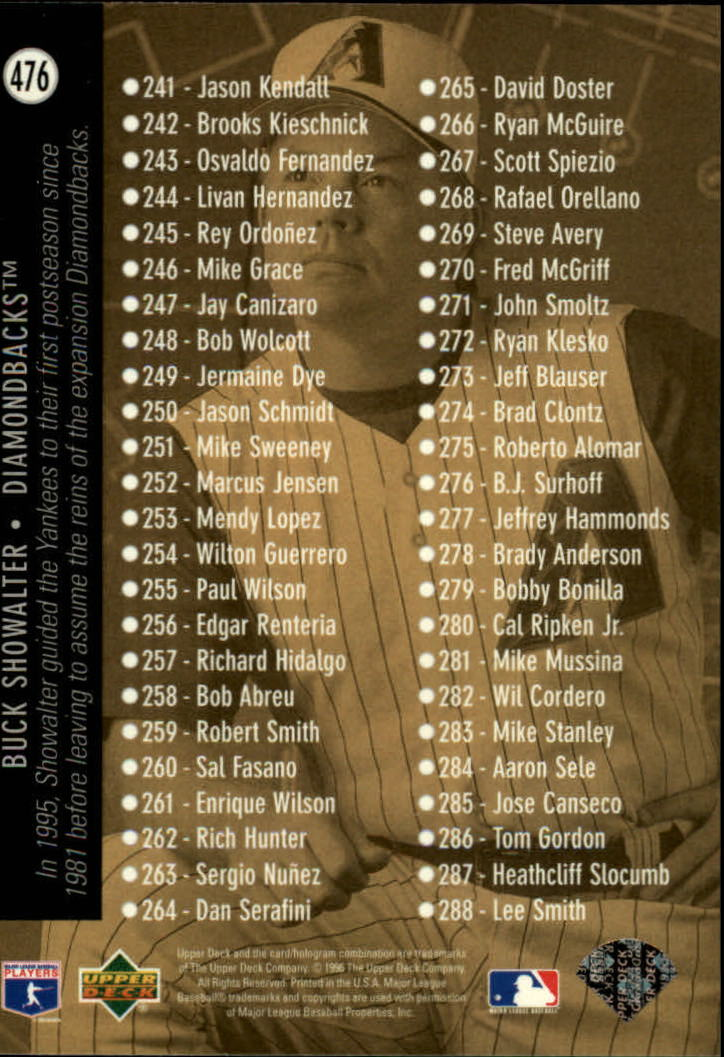 1996 Upper Deck #476 Buck Showalter CL back image