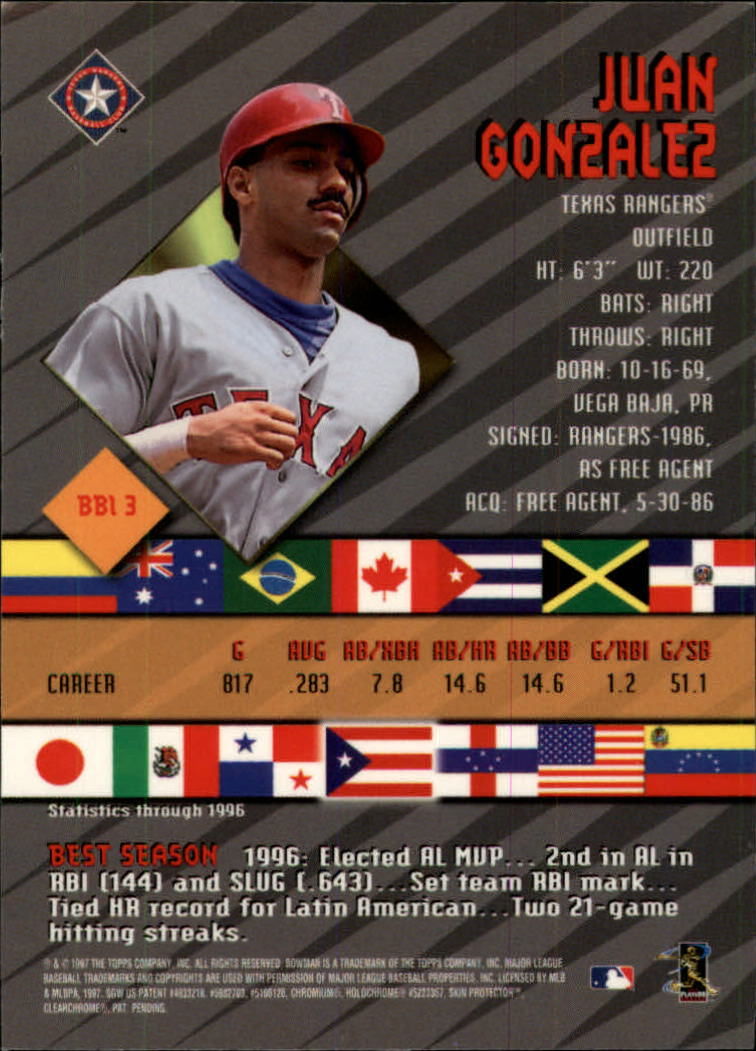 1997 Bowman International Best #BBI3 Juan Gonzalez back image
