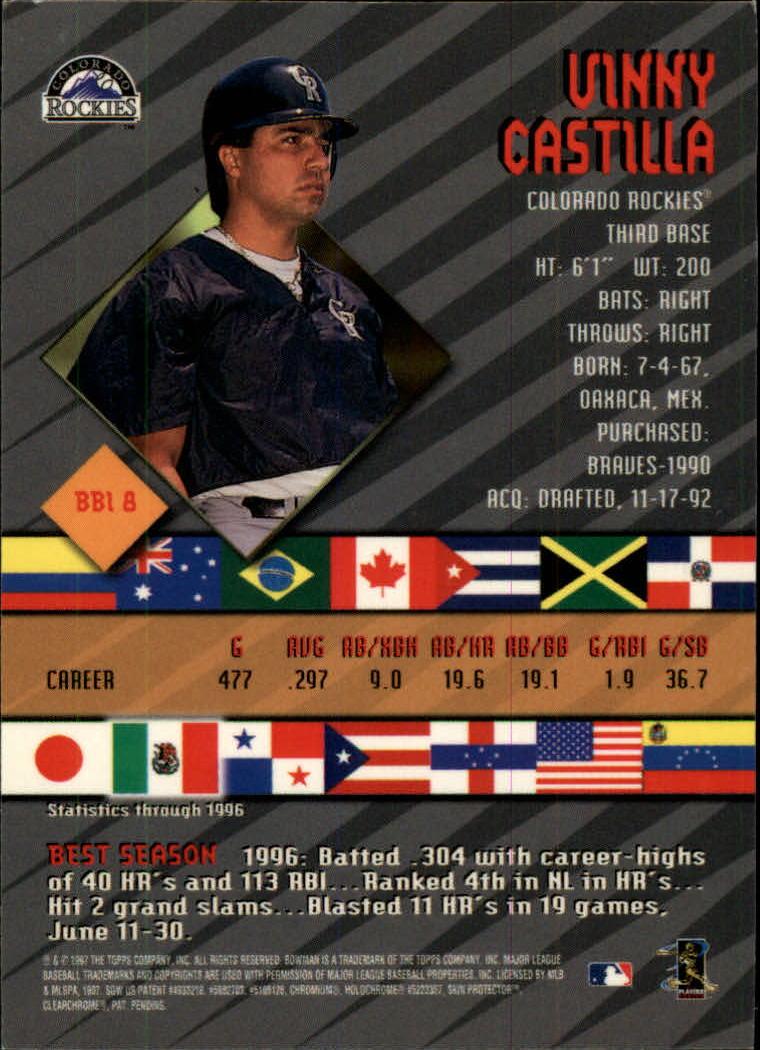 1997 Bowman International Best #BBI8 Vinny Castilla back image