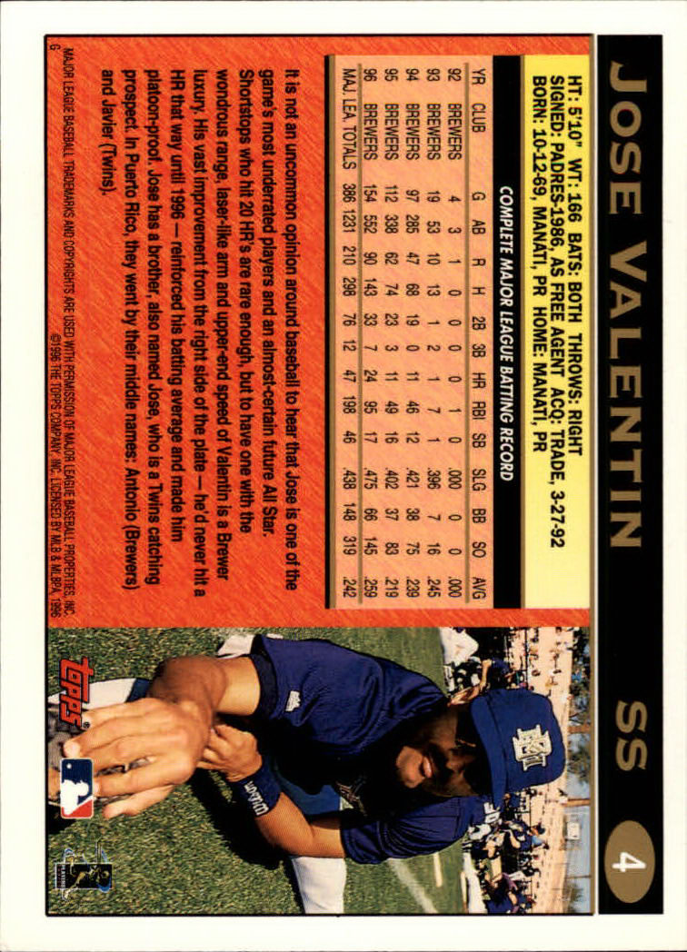 1997 Topps #4 Jose Valentin back image