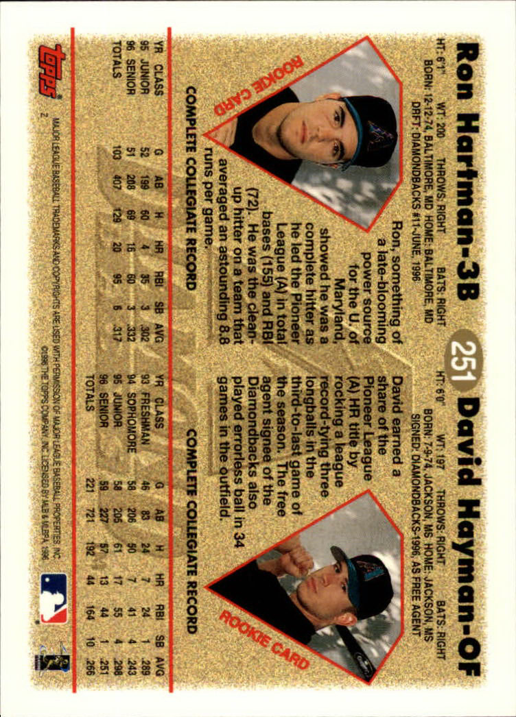 1997 Topps #251 R.Hartman/D.Hayman RC back image