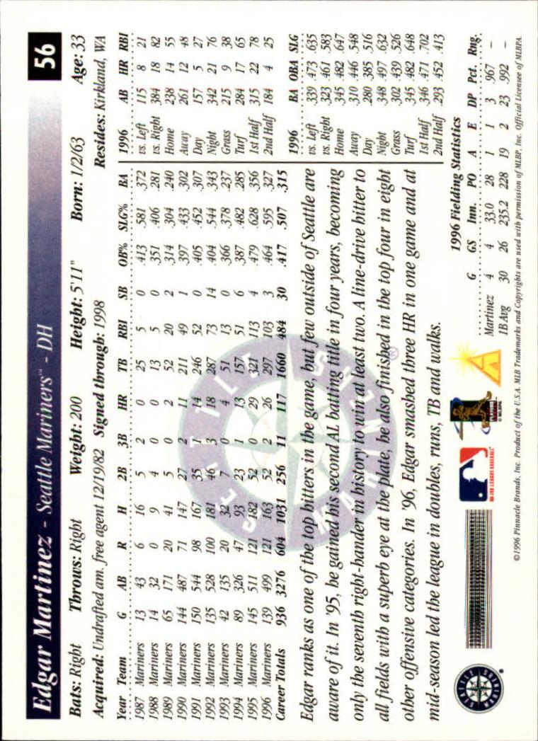 1997 Score #56 Edgar Martinez back image