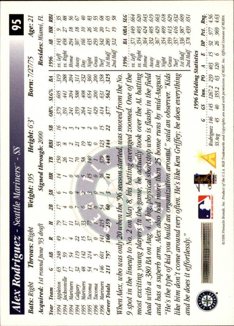 1997 Score #95 Alex Rodriguez back image
