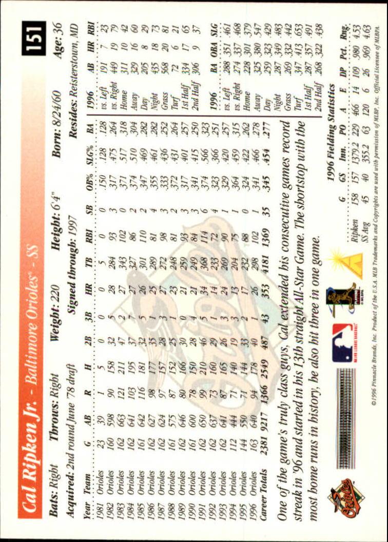 1997 Score #151 Cal Ripken back image