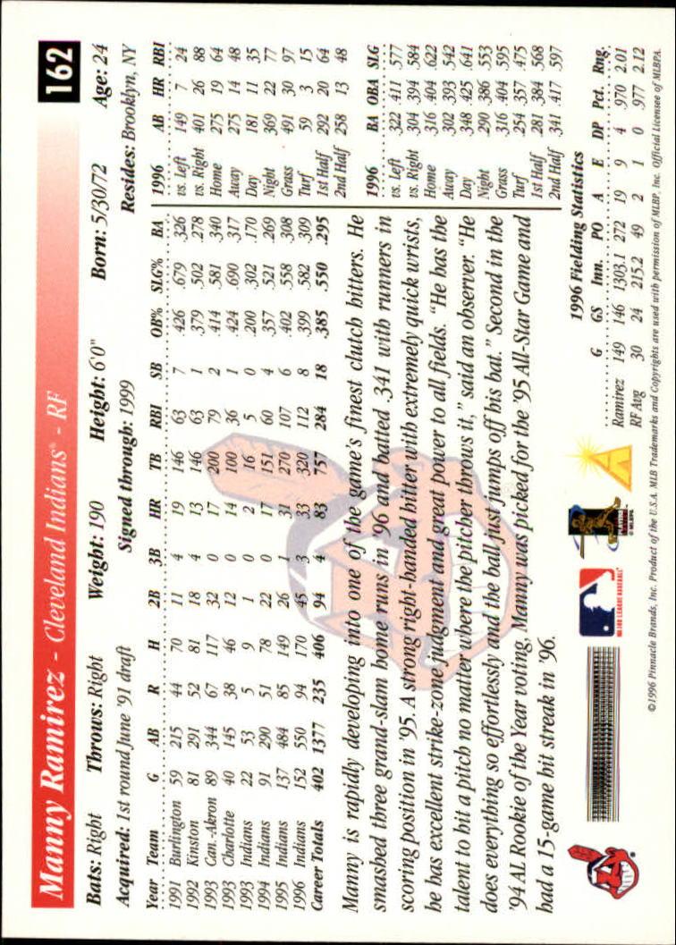 1997 Score #162 Manny Ramirez back image