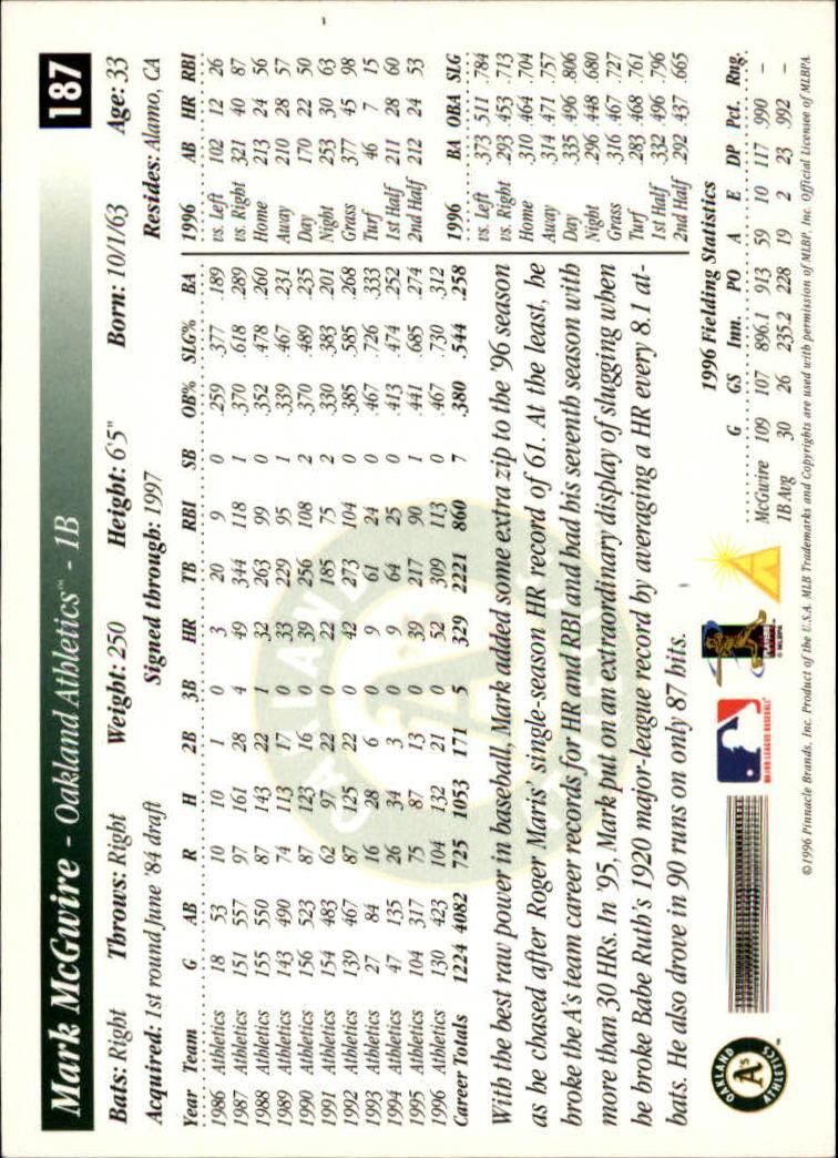 1997 Score #187 Mark McGwire back image